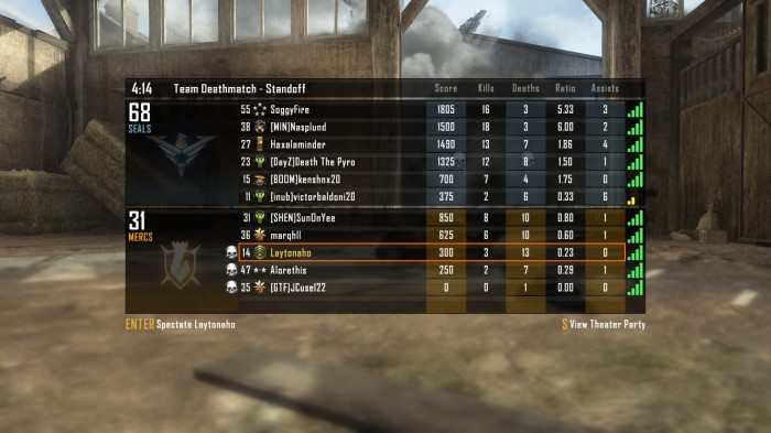 Call of Duty + PC + Me = Terrible scores